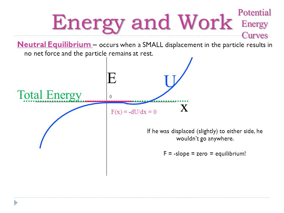 Neutral Equilibrium – occurs when a SMALL displacement in the particle results in no net force and the particle remains at rest. Energy and Work x Tot