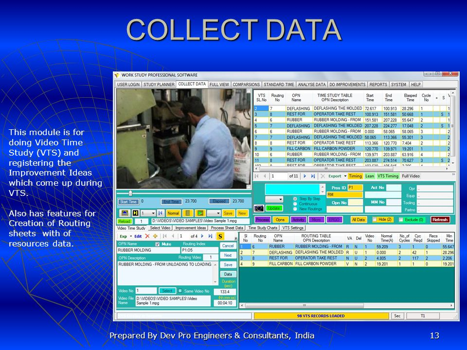 COLLECT DATA This module is for doing Video Time Study (VTS) and registering the Improvement Ideas which come up during VTS. Also has features for Cre
