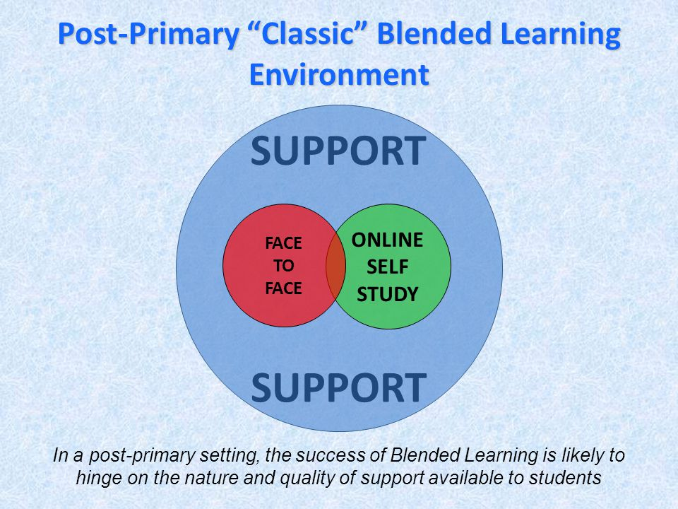 Post-Primary Classic Blended Learning Environment ONLINE SELF STUDY FACE TO FACE SUPPORT SUPPORT In a post-primary setting, the success of Blended Learning is likely to hinge on the nature and quality of support available to students