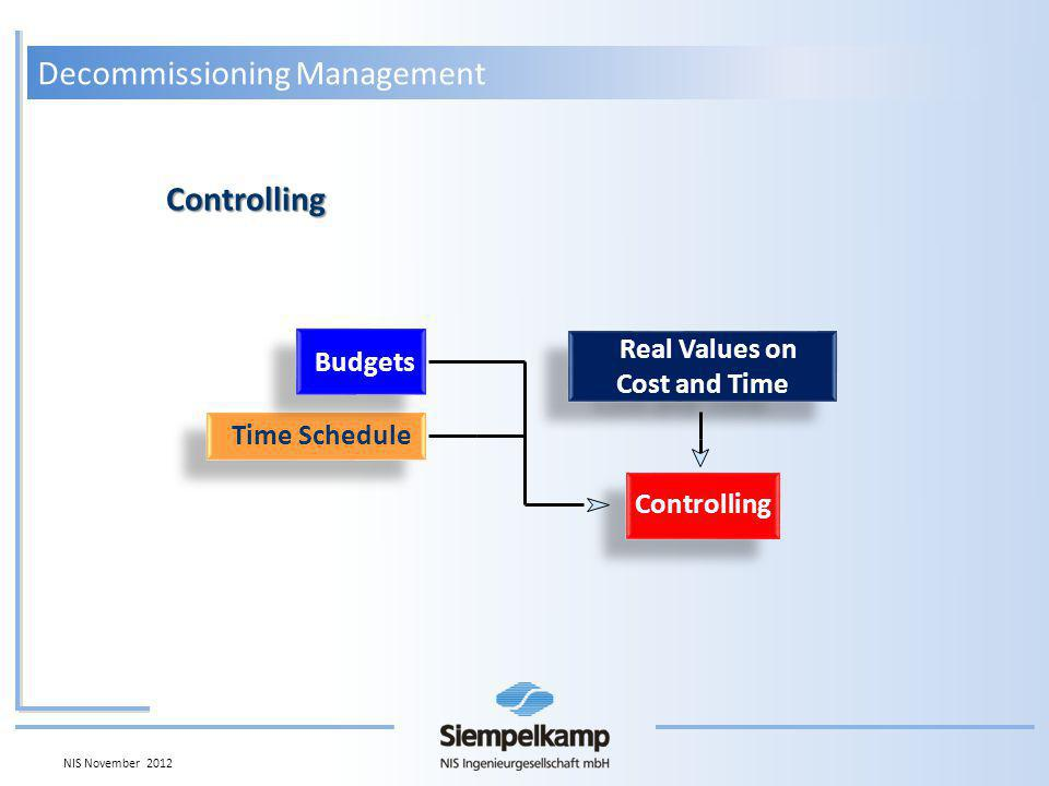 Controlling Budgets Real Values on Cost and Time Real Values on Cost and Time Time Schedule Controlling Decommissioning Management NIS November 2012