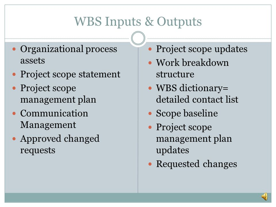 WBS- How do I do this???? Identify deliverables and work Organizing project work (major deliverables/subprojects, outsourced projects, project phase)