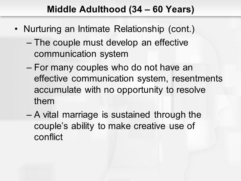 Middle Adulthood (34 – 60 Years) Nurturing an Intimate Relationship (cont.) –The couple must develop an effective communication system –For many coupl