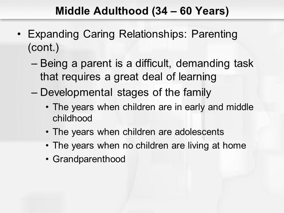 Middle Adulthood (34 – 60 Years) Expanding Caring Relationships: Parenting (cont.) –Being a parent is a difficult, demanding task that requires a grea