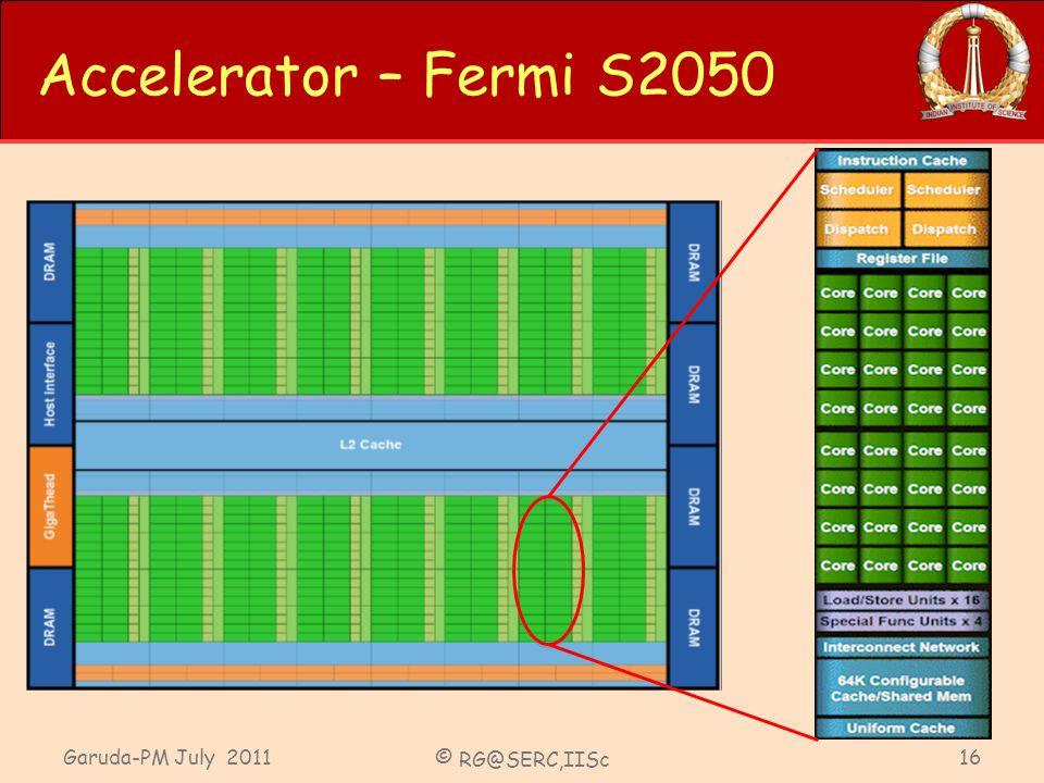 Garuda-PM July 2011 © RG@SERC,IISc 16 Accelerator – Fermi S2050