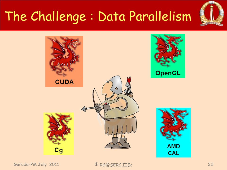 Garuda-PM July 2011 © RG@SERC,IISc 22 The Challenge : Data Parallelism Cg CUDA OpenCL AMD CAL