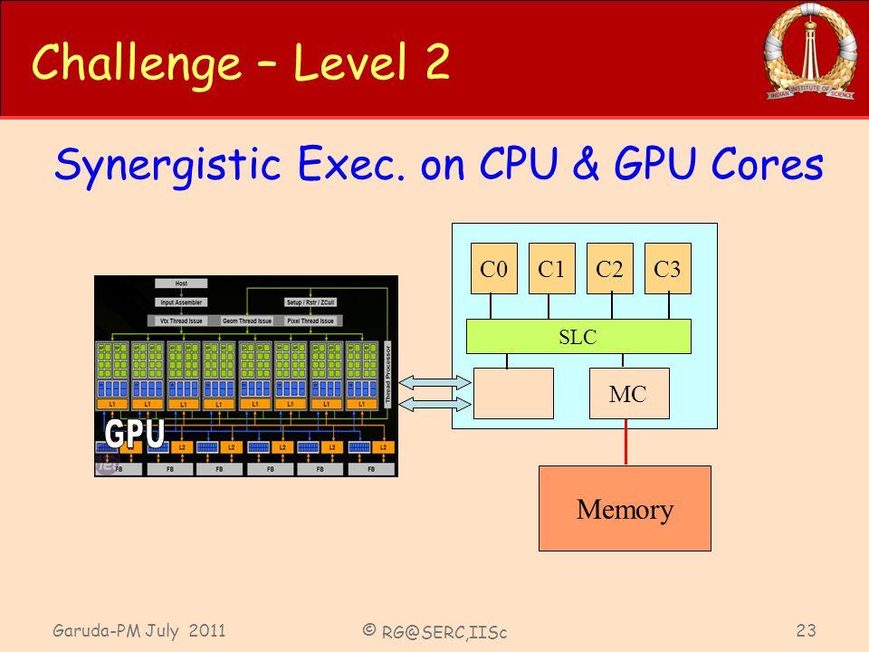 Garuda-PM July 2011 © RG@SERC,IISc 23 Challenge – Level 2 C0 Memory C1C2C3 MC SLC Synergistic Exec. on CPU & GPU Cores