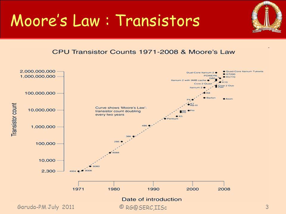 Garuda-PM July 2011 © RG@SERC,IISc 3 Moores Law : Transistors