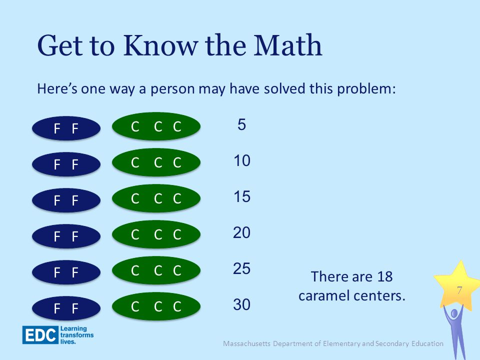 Get to Know the Math Massachusetts Department of Elementary and Secondary Education 7 Heres one way a person may have solved this problem: F C C C 5 F