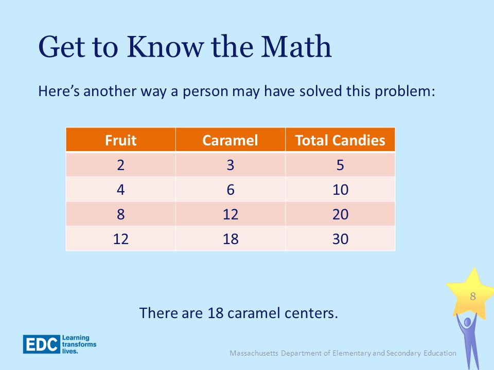 Get to Know the Math Massachusetts Department of Elementary and Secondary Education 8 Heres another way a person may have solved this problem: There a