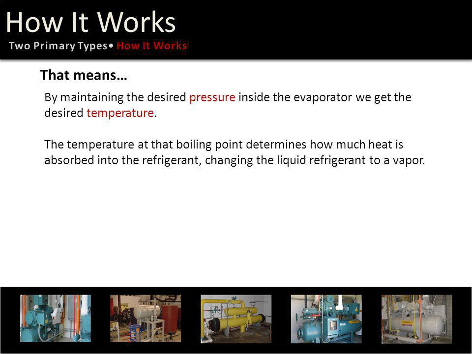 By maintaining the desired pressure inside the evaporator we get the desired temperature. The temperature at that boiling point determines how much he
