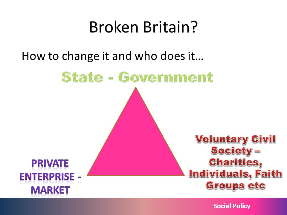 Social Policy Broken Britain? How to change it and who does it…