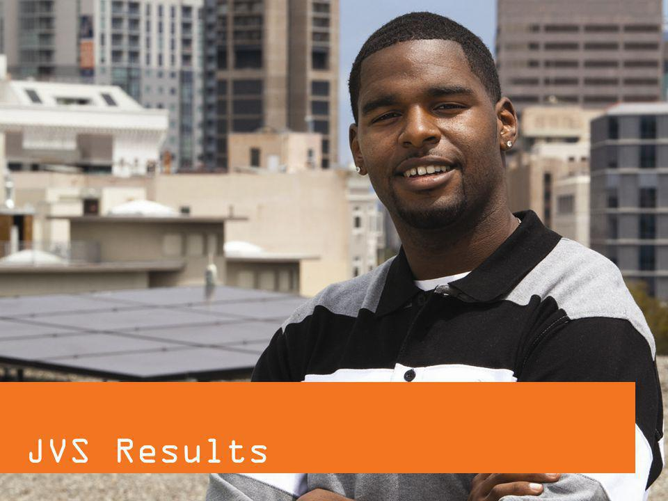 JVS Results