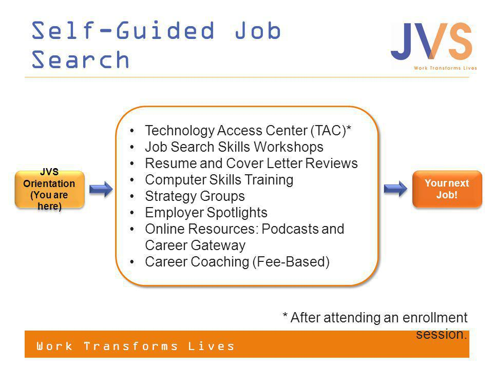 Work Transforms Lives Technology Access Center (TAC)* Job Search Skills Workshops Resume and Cover Letter Reviews Computer Skills Training Strategy Groups Employer Spotlights Online Resources: Podcasts and Career Gateway Career Coaching (Fee-Based) Technology Access Center (TAC)* Job Search Skills Workshops Resume and Cover Letter Reviews Computer Skills Training Strategy Groups Employer Spotlights Online Resources: Podcasts and Career Gateway Career Coaching (Fee-Based) Self-Guided Job Search JVS Orientation (You are here) JVS Orientation (You are here) Your next Job.