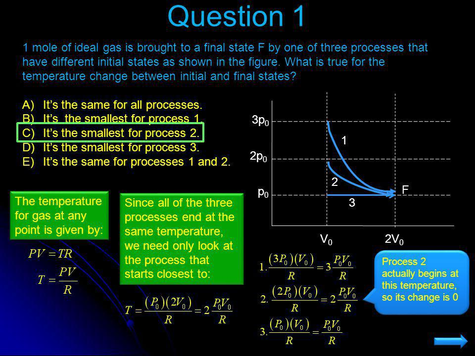 Question 1 1 mole of ideal gas is brought to a final state F by one of three processes that have different initial states as shown in the figure. What