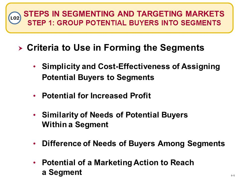 STEPS IN SEGMENTING AND TARGETING MARKETS STEP 1: GROUP POTENTIAL BUYERS INTO SEGMENTS LO2 Criteria to Use in Forming the Segments Simplicity and Cost
