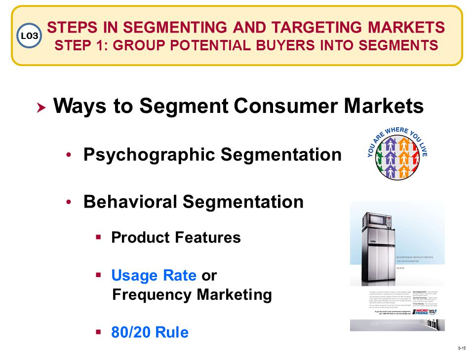 Ways to Segment Consumer Markets Psychographic Segmentation Behavioral Segmentation Product Features Usage Rate or Frequency Marketing Usage Rate or F