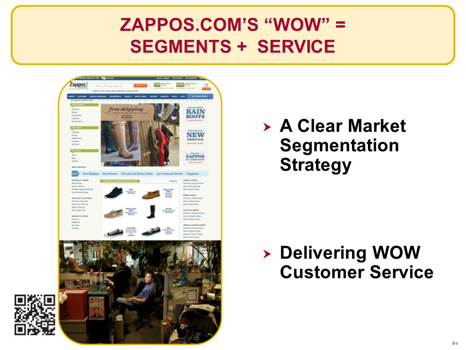 ZAPPOS.COMS WOW = SEGMENTS + SERVICE A Clear Market Segmentation Strategy Delivering WOW Customer Service 8-4