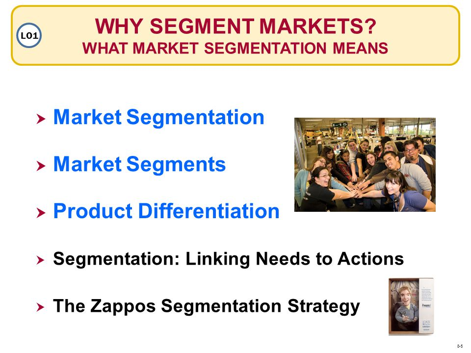 WHY SEGMENT MARKETS? WHAT MARKET SEGMENTATION MEANS LO1 Product Differentiation Market Segmentation Market Segments Segmentation: Linking Needs to Act