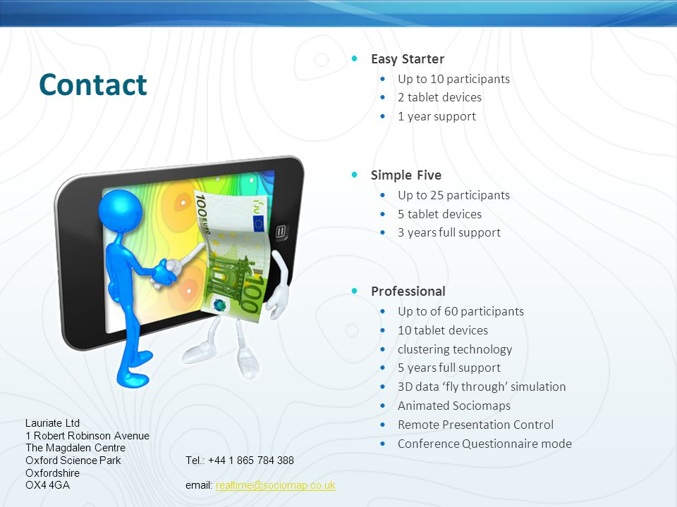 Contact Easy Starter Up to 10 participants 2 tablet devices 1 year support Simple Five Up to 25 participants 5 tablet devices 3 years full support Pro