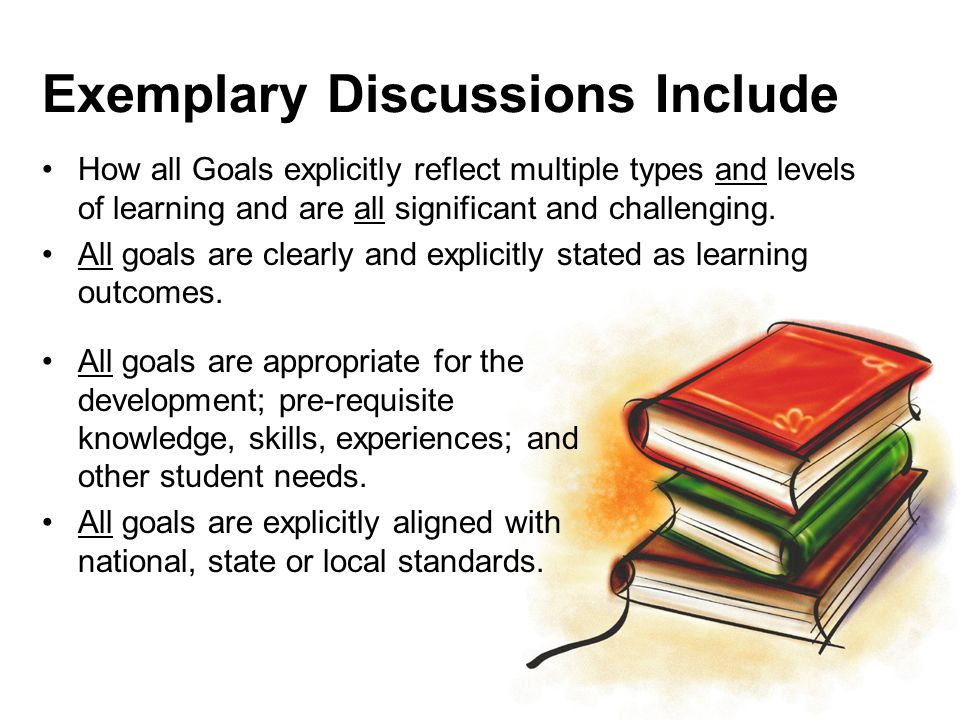 Exemplary Discussions Include Uses evidence to support conclusions drawn in Analysis of Student Learning section.