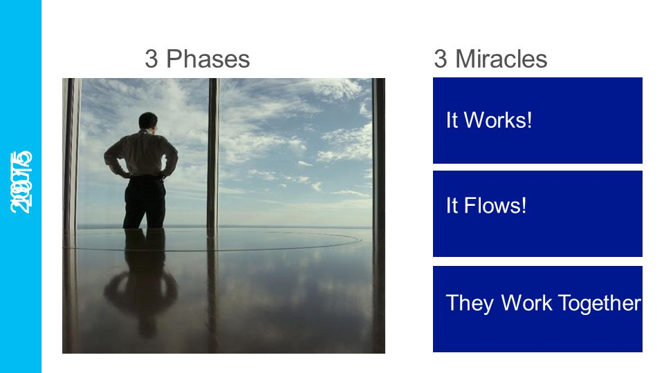 3 Phases3 Miracles It Works! It Flows! They Work Together! 1975 2007 2015