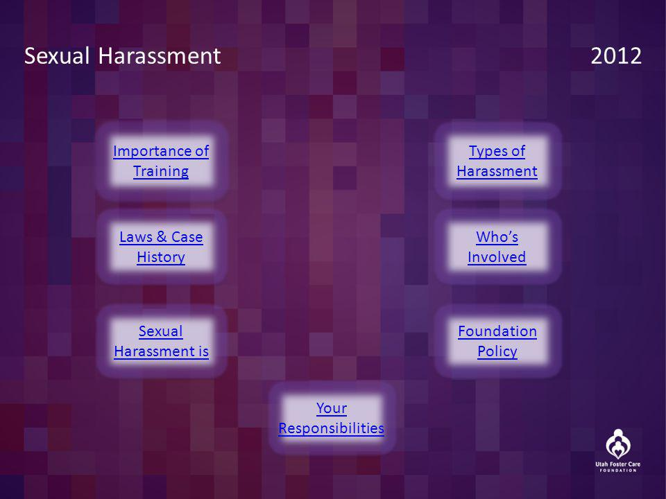 Sexual Harassment 2012 Laws & Case History Laws & Case History Sexual Harassment is Sexual Harassment is Types of Harassment Types of Harassment Impor