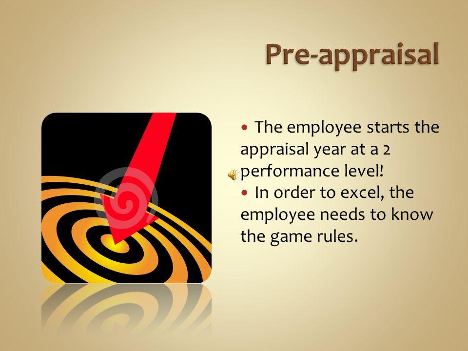 Unsatisfactory work habits Policy violations Poor performance