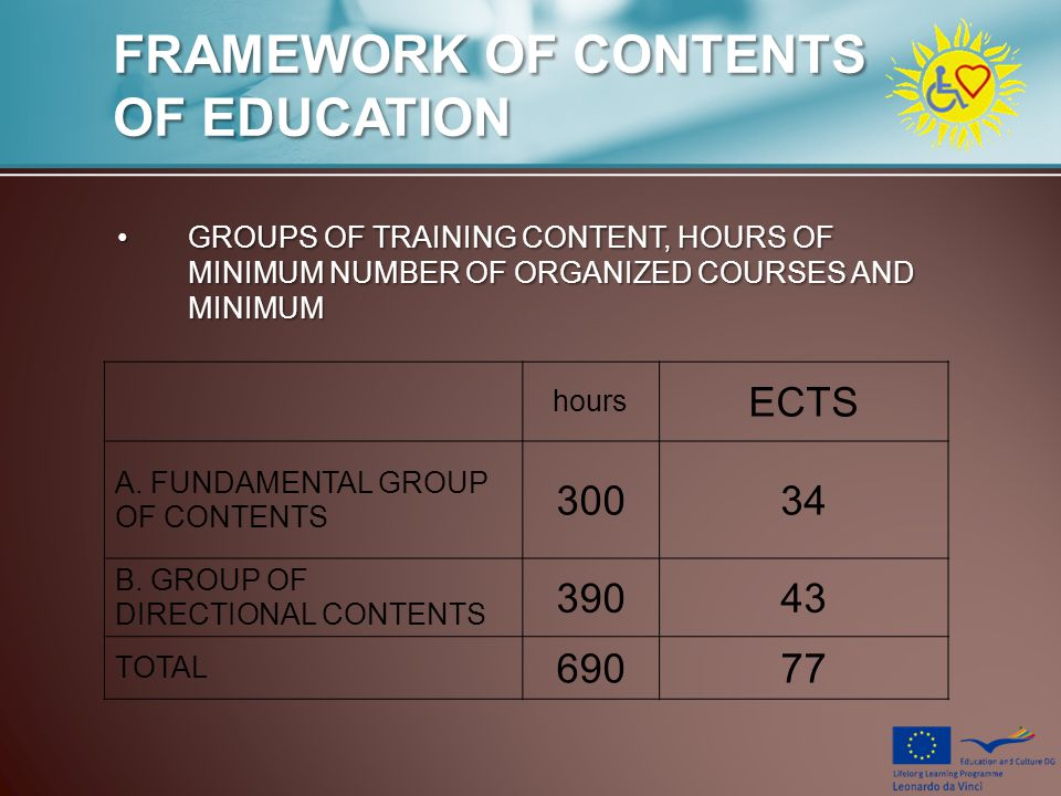 FRAMEWORK OF CONTENTS OF EDUCATION GROUPS OF TRAINING CONTENT, HOURS OF MINIMUM NUMBER OF ORGANIZED COURSES AND MINIMUMGROUPS OF TRAINING CONTENT, HOU