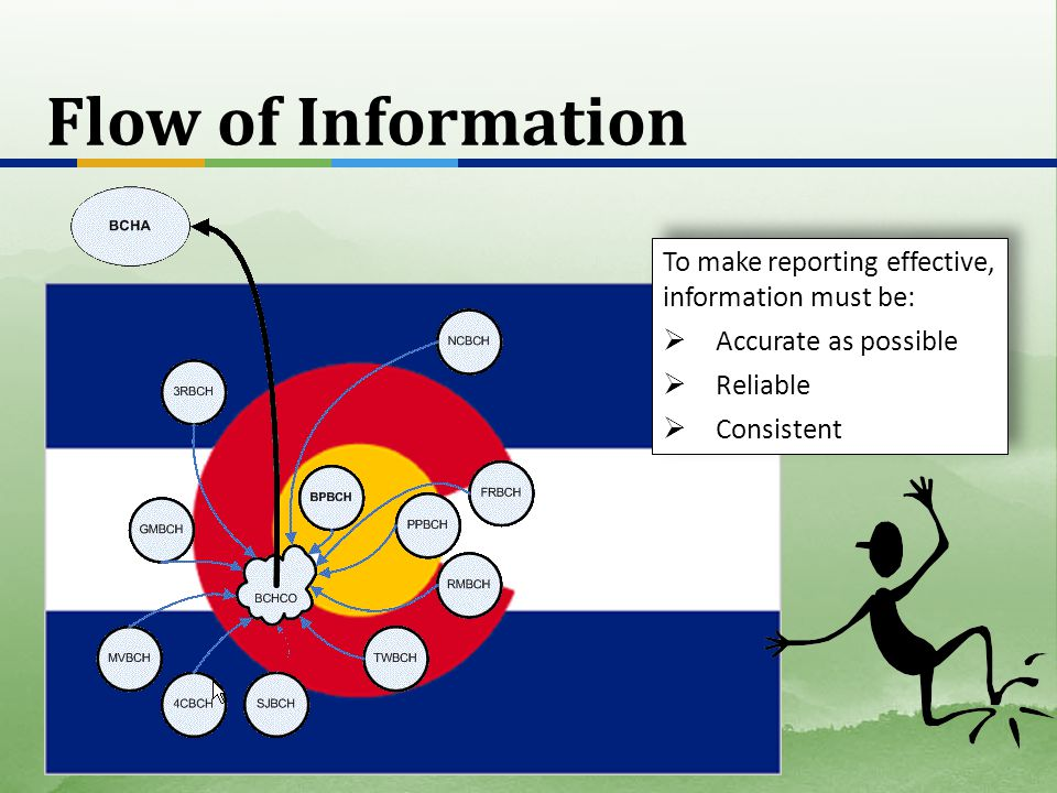 Flow of Information To make reporting effective, information must be: Accurate as possible Reliable Consistent To make reporting effective, informatio