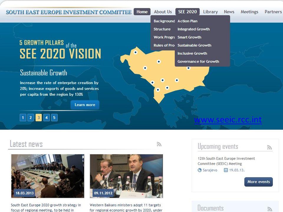 www.seeic.rcc.int
