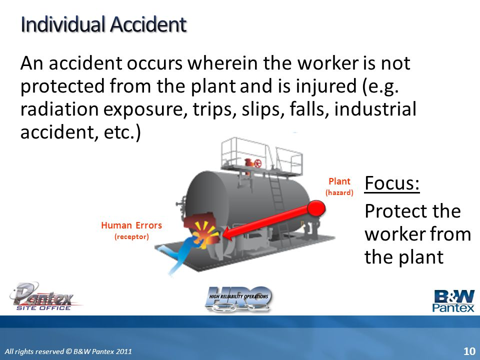 An accident occurs wherein the worker is not protected from the plant and is injured (e.g. radiation exposure, trips, slips, falls, industrial acciden