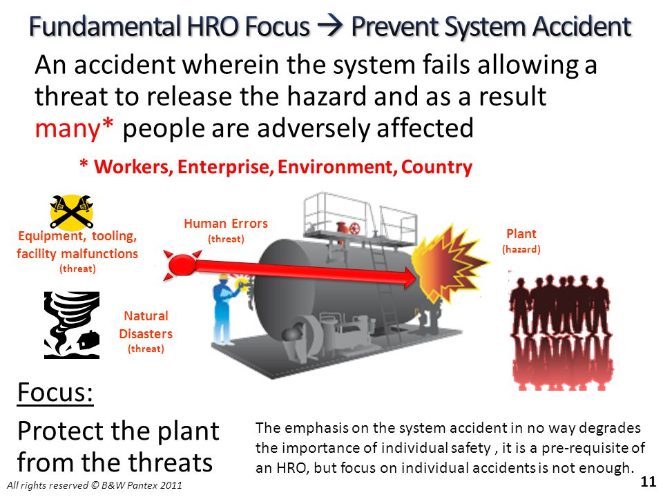 11 Plant (hazard) Equipment, tooling, facility malfunctions (threat) Natural Disasters (threat) Focus: Protect the plant from the threats Human Errors
