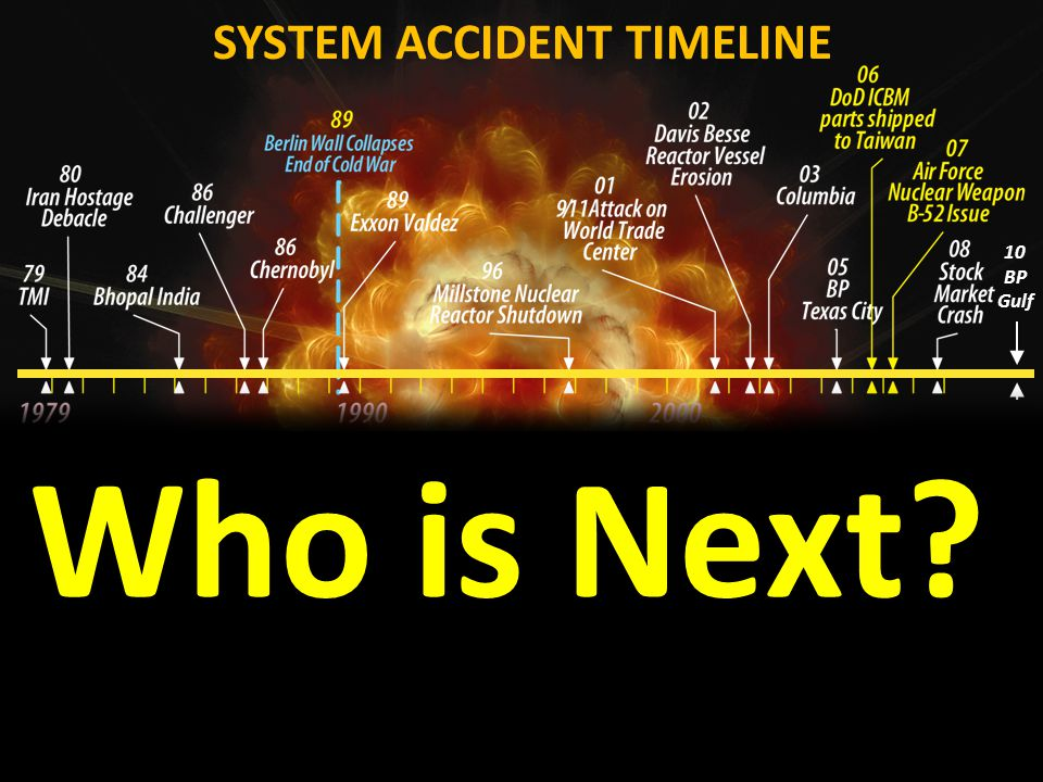 SYSTEM ACCIDENT TIMELINE 1979 - Three Mile Island 1984 – Bhopal India 1986 – NASA Challenger 1986 – Chernobyl 1989 – Exxon Valdez 2001 – World Trade C