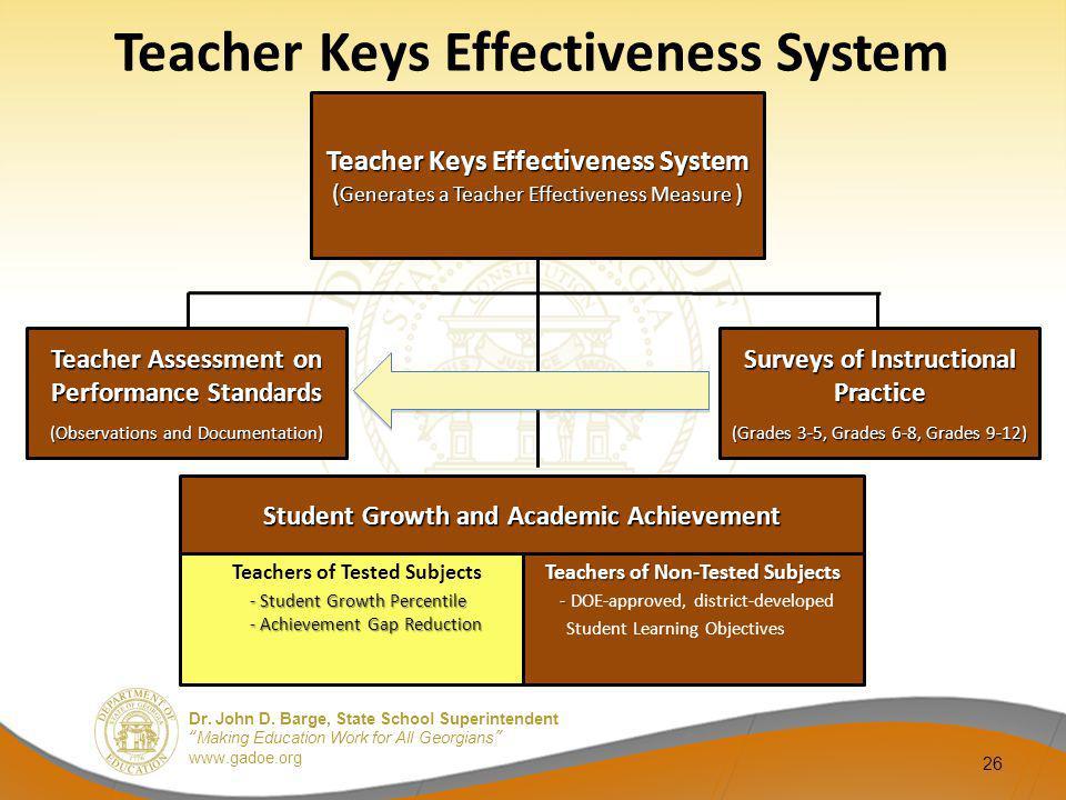 Dr. John D. Barge, State School Superintendent Making Education Work for All Georgians www.gadoe.org Teacher Keys Effectiveness System 26 Teacher Keys