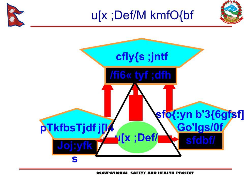 OCCUPATIONAL SAFETY AND HEALTH PROJECT cfly{s ;jntf u[x ;Def/ Joj:yfk s sfdbf/ /fi6« tyf ;dfh pTkfbsTjdf j[l4 sfo{:yn b'3{6gfsf] Go'lgs/0f u[x ;Def/M