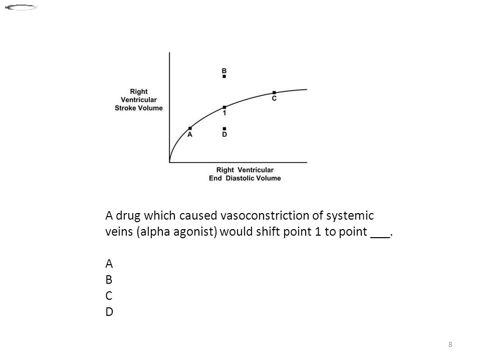 8 A drug which caused vasoconstriction of systemic veins (alpha agonist) would shift point 1 to point ___. A B C D