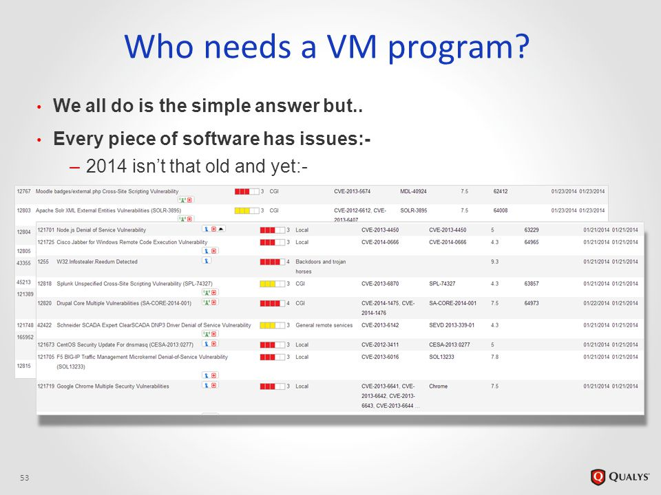 Who needs a VM program. We all do is the simple answer but..