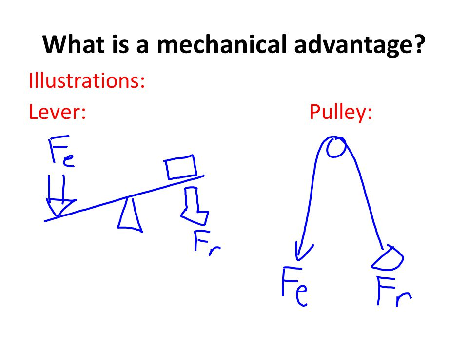 What is a mechanical advantage Illustrations: Lever:Pulley: