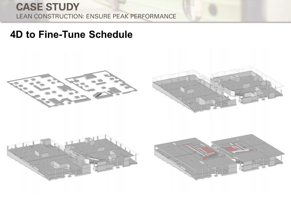 4D to Fine-Tune Schedule