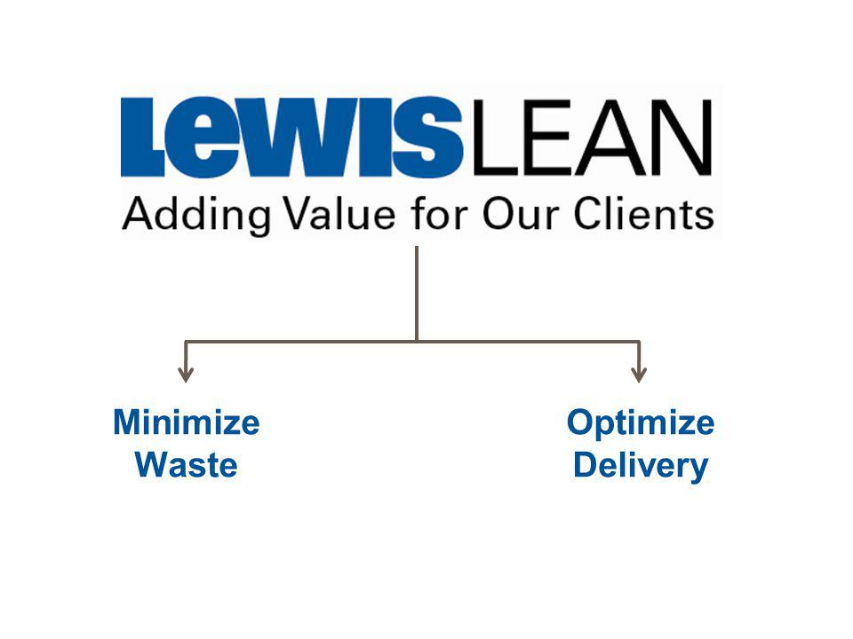 Minimize Waste Optimize Delivery