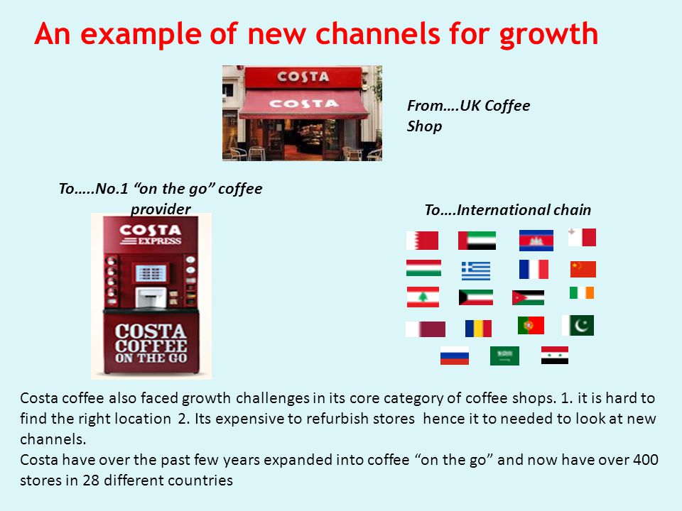Why new channels for growth.