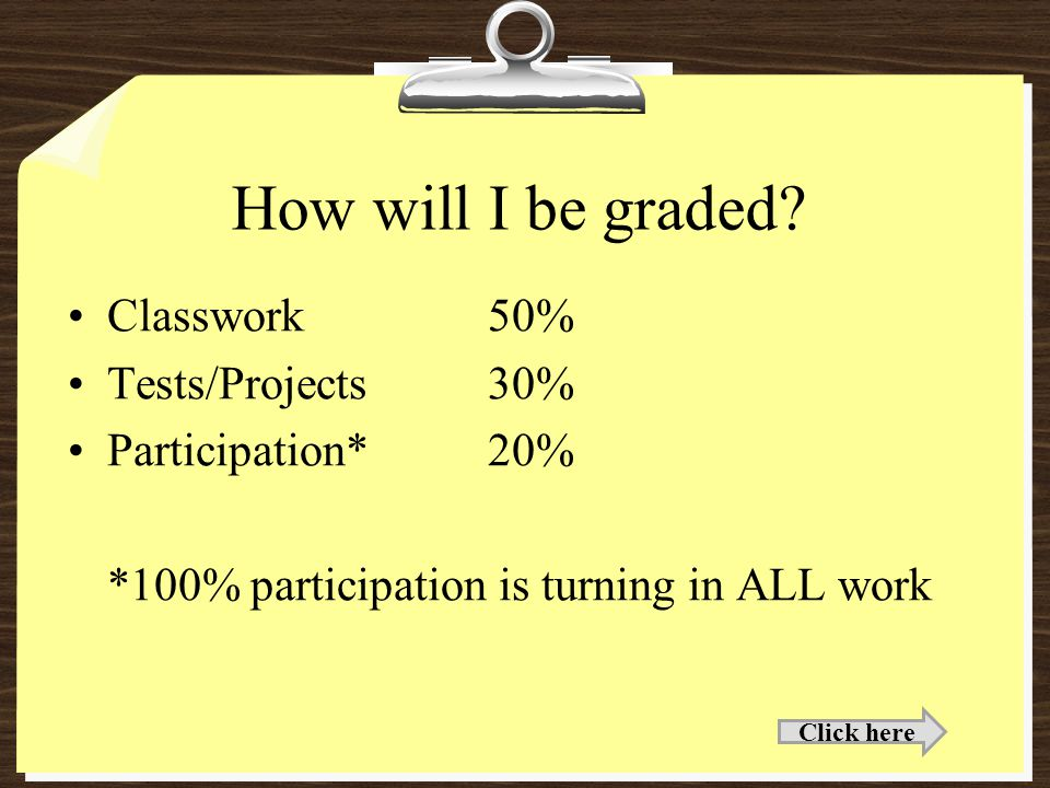 How will I be graded? Classwork50% Tests/Projects30% Participation*20% *100% participation is turning in ALL work Click here