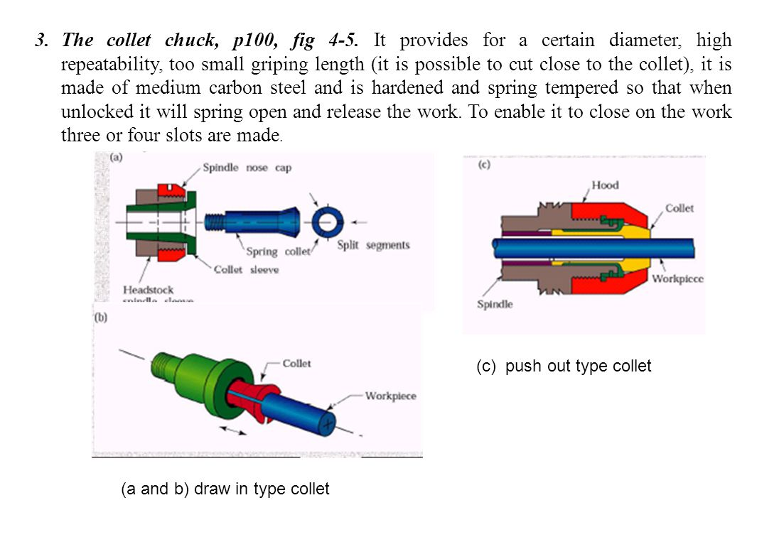 3.The collet chuck, p100, fig 4-5. It provides for a certain diameter, high repeatability, too small griping length (it is possible to cut close to th