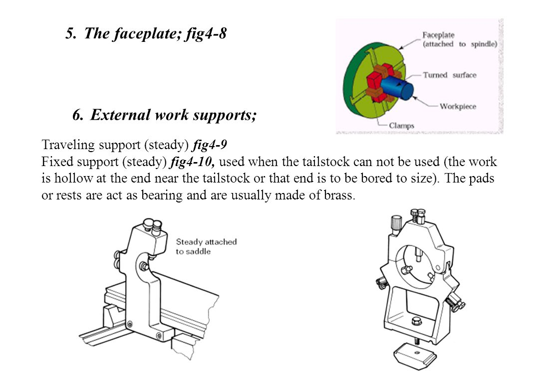 5.The faceplate; fig4-8 Traveling support (steady) fig4-9 Fixed support (steady) fig4-10, used when the tailstock can not be used (the work is hollow