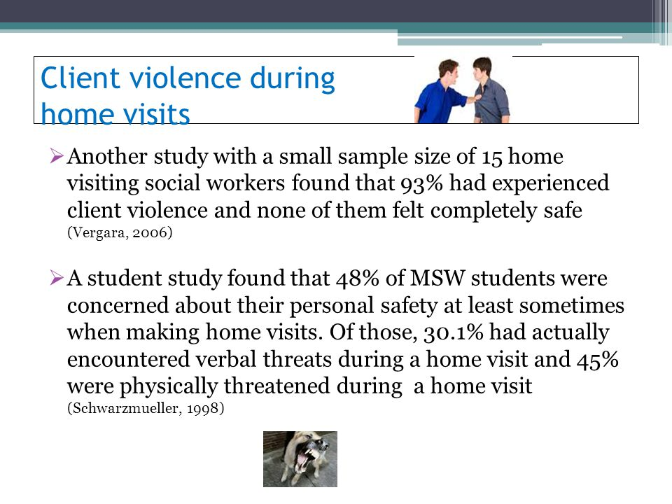 Another study with a small sample size of 15 home visiting social workers found that 93% had experienced client violence and none of them felt completely safe (Vergara, 2006) A student study found that 48% of MSW students were concerned about their personal safety at least sometimes when making home visits.