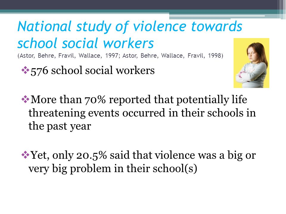 National study of violence towards school social workers (Astor, Behre, Fravil, Wallace, 1997; Astor, Behre, Wallace, Fravil, 1998) 576 school social