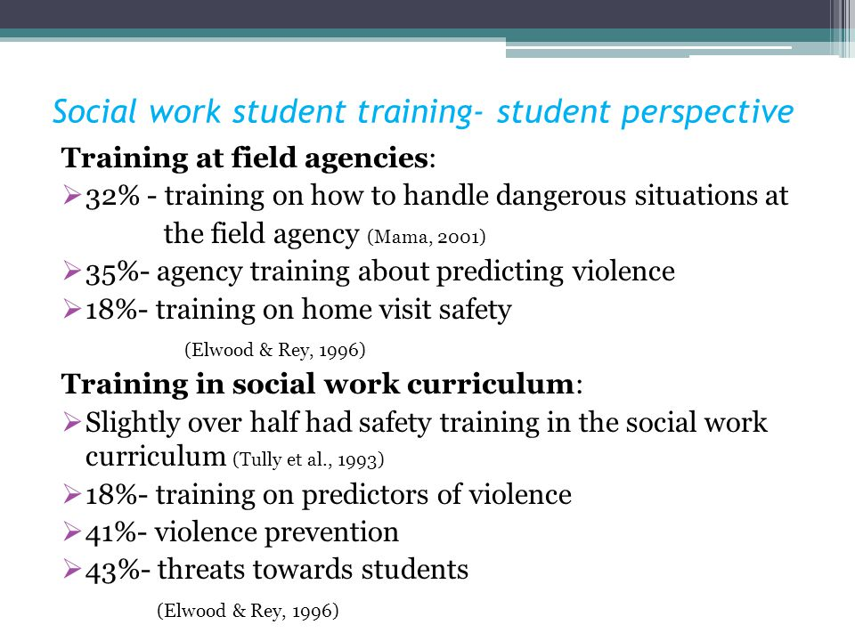 Social work student training- student perspective Training at field agencies: 32% - training on how to handle dangerous situations at the field agency (Mama, 2001) 35%- agency training about predicting violence 18%- training on home visit safety (Elwood & Rey, 1996) Training in social work curriculum: Slightly over half had safety training in the social work curriculum (Tully et al., 1993) 18%- training on predictors of violence 41%- violence prevention 43%- threats towards students (Elwood & Rey, 1996)