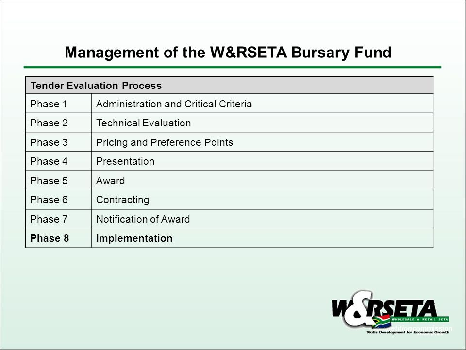 Tender Evaluation Process Phase 1Administration and Critical Criteria Phase 2Technical Evaluation Phase 3Pricing and Preference Points Phase 4Presentation Phase 5Award Phase 6Contracting Phase 7Notification of Award Phase 8Implementation Management of the W&RSETA Bursary Fund