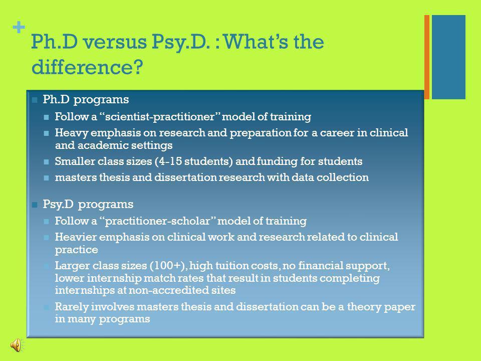 + Scientist-Practitioner Model of Training Scientist Practitioner