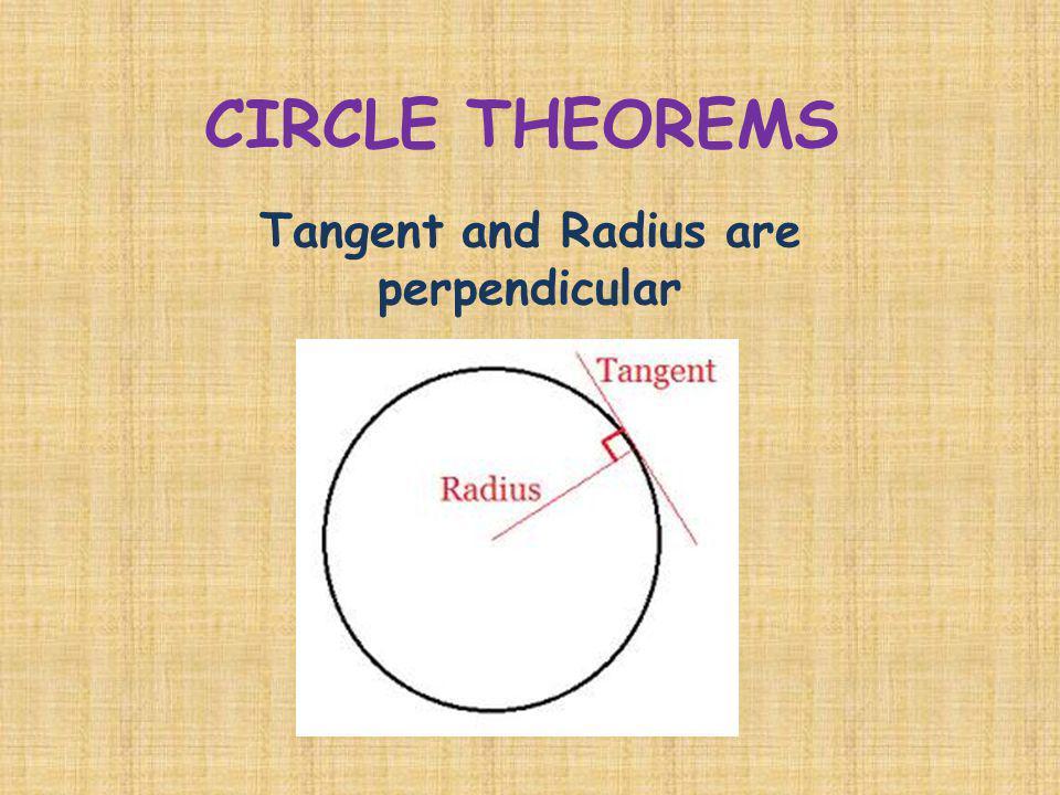 CIRCLE THEOREMS Tangent and Radius are perpendicular